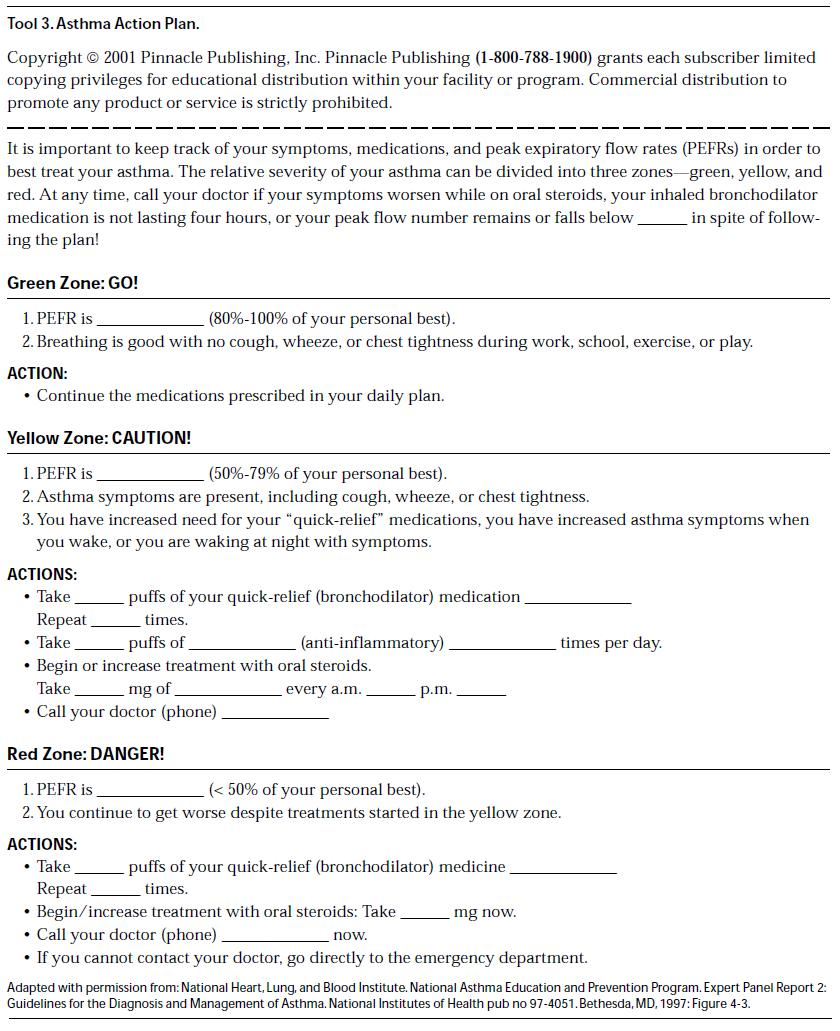 emergency room discharge papers