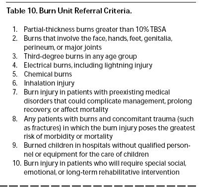 indications for admission or transfer rh ebmedicine net Specialty Cup Holders Palliative Care in Course of Illness Image