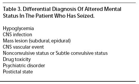 differential diagnosis of altered mental status in the patient who has  seized emergency medicine practice, Skeleton