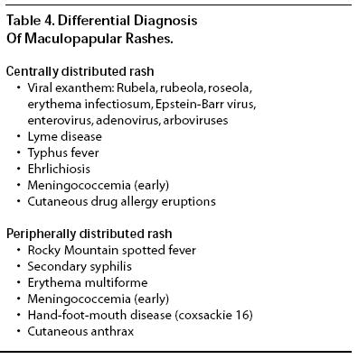 differential diagnosis essay Articles about differential diagnosis will provide valid evidence only if the investi-gators arrive at a correct final diagnosis to do so, they must develop and apply.