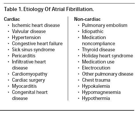heart afib causes / rivaroxaban tablets 10mg, Sphenoid