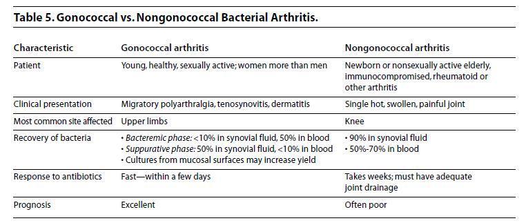 Mycobacteria - Lab Tests Online