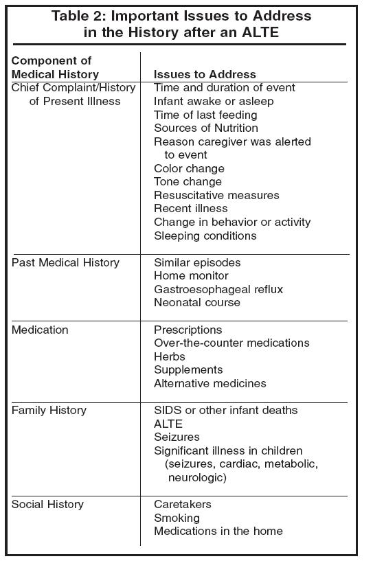 pediatric vitals