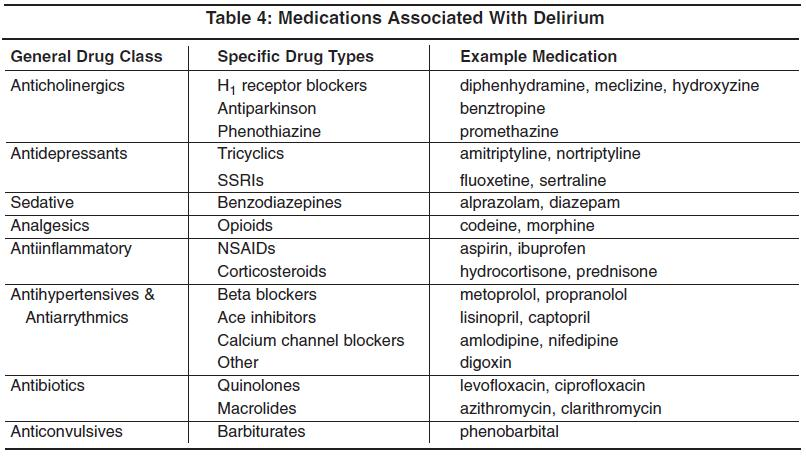 Some vitamin deficiencies can present with an acute