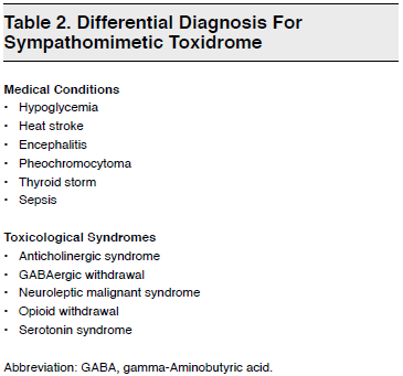 Table 2_ Differential Diagnosis For Sympathomimetic Toxidrome