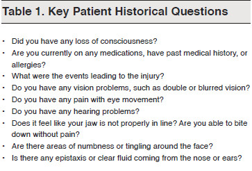 Table 1. Key Patient Historical Questions