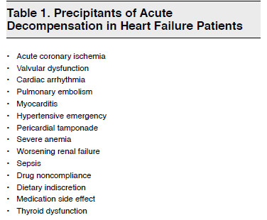 Table 1. Precipitants of Acute Decompensation in Heart Failure Patients