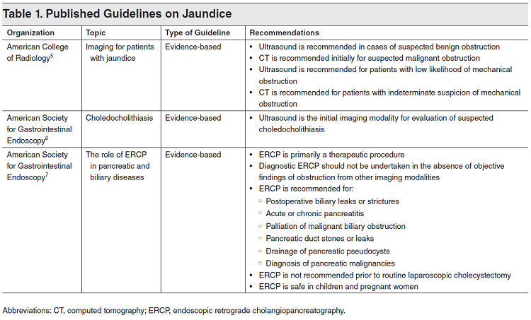 Table 1. Published Guidelines on Jaundice