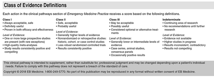 Recognizing and Managing Emerging Infectious Diseases in the Emergency Department Clinical Pathway Management Suspected Middle East Respiratory Syndrome Class of Evidence Definitions