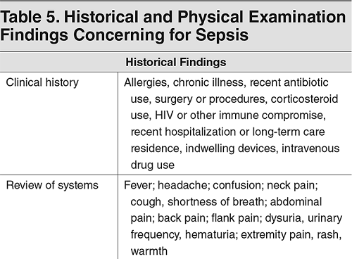 Table 5. Historical and Physical Examination Findings Concerning for Sepsis