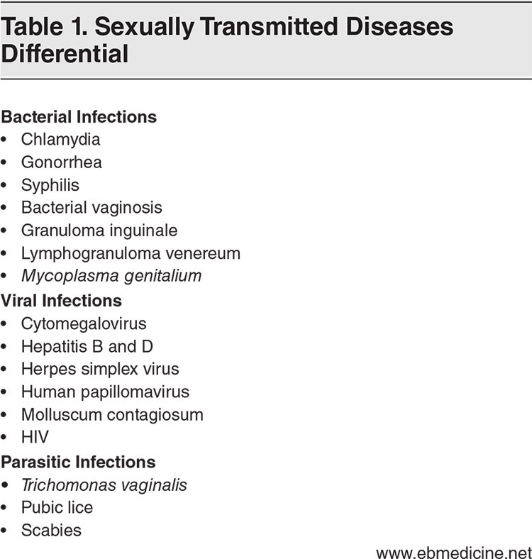 Table 1. Sexually Transmitted Diseases Differential