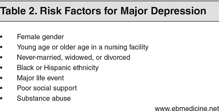 Table 2. Risk Factors for Major Depression