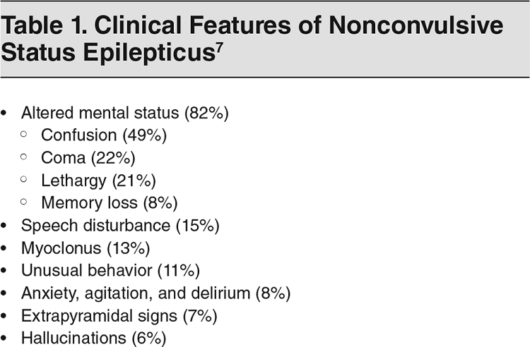 Table 1. Clinical Features of Nonconvulsive Status Epilepticus