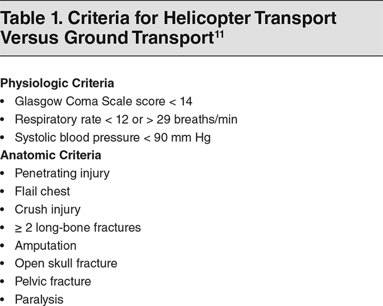Table 1. Criteria for Helicopter Transport Versus Ground Transport