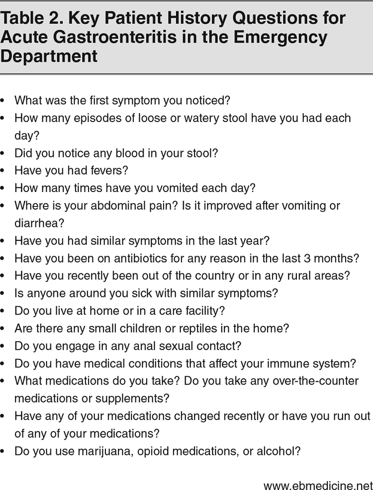 Table 2. Key Patient History Questions for Acute Gastroenteritis in the Emergency Department