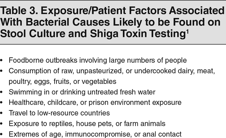 Table 3. Exposure/Patient Factors Associated With Bacterial Causes Likely to be Found on Stool Culture and Shiga Toxin Testing