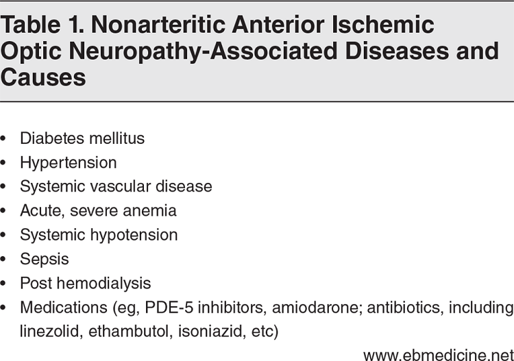 Table 1. Nonarteritic Anterior Ischemic Optic Neuropathy-Associated Diseases and Causes