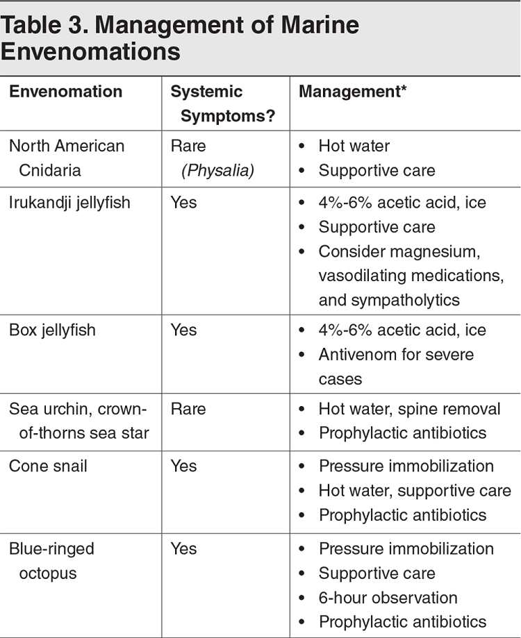 Table 3. Management of Marine Envenomations
