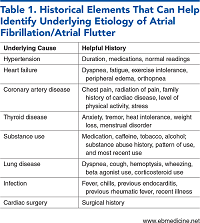 Table 1. Historical Elements That Can Help Identify Underlying Etiology of Atrial Fibrillation/Atrial Flutter