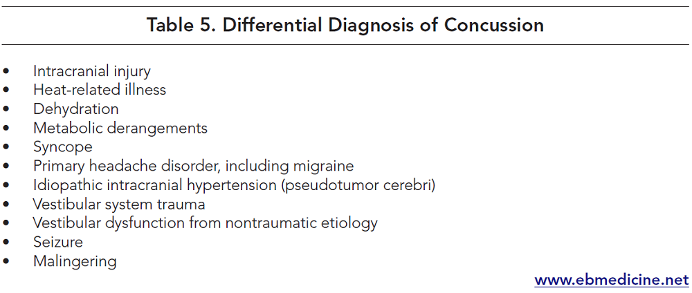 Table 5. Differential Diagnosis of Concussion