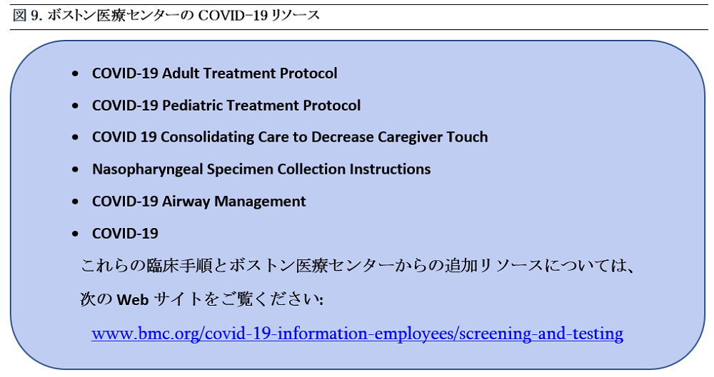 Japanese Figure 9. Boston Medical Center COVID-19 Treatment Protocol, March 19, 2020