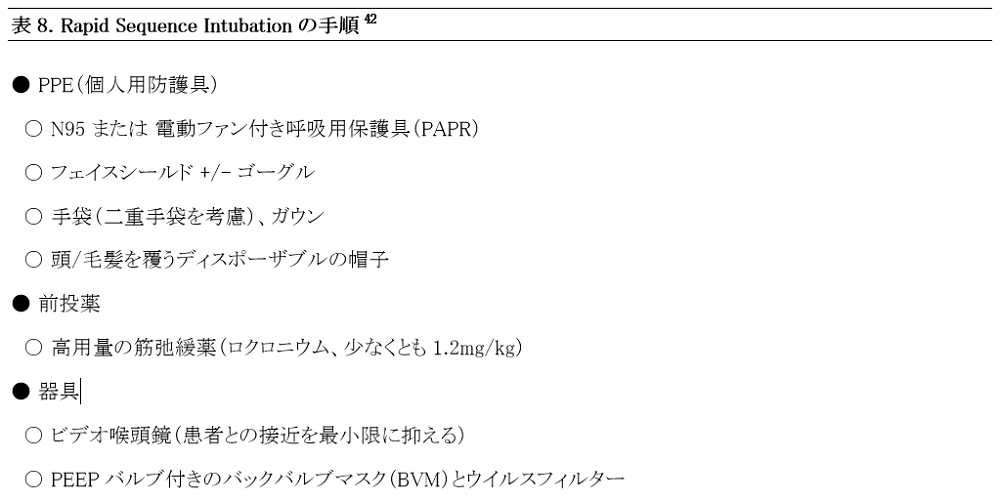 Japanese Table 8. Steps for Rapid Sequence Intubation
