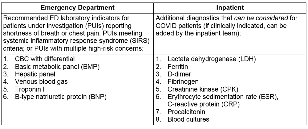 Table 1. Basic Laboratory Testing for COVID-19