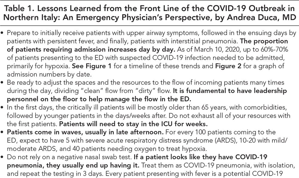 Table 1. Lessons Learned from the Front Line of the COVID-19 Outbreak in Northern Italy: An Emergency Physician's Perspective by Andrea Duca, MD