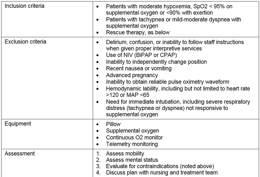 Table 13. Proning of Nonintubated Patients