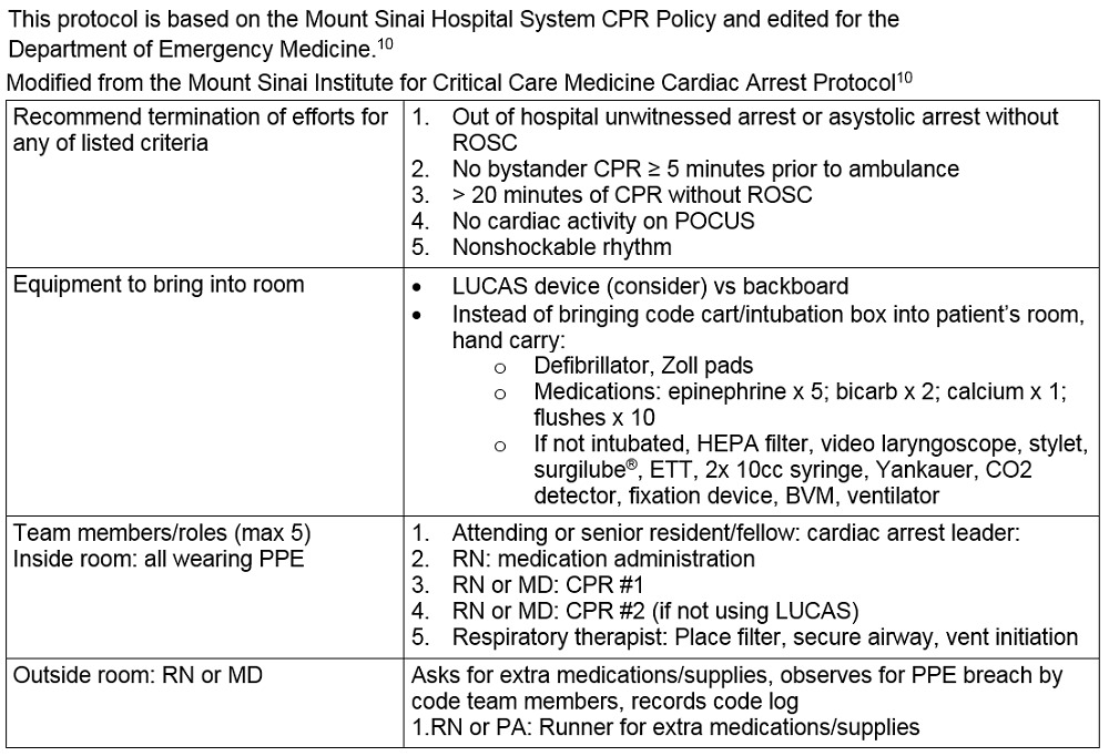 Table 5. Cardiac Arrest Protocol: Out-of-Hospital Cardiac Arrest