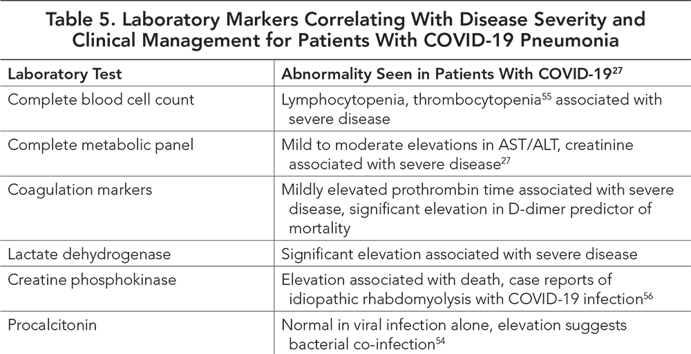 Table 5. Laboratory Markers Correlating With Disease Severity And Clinical Management For Patients With COVID-19 Pneumonia
