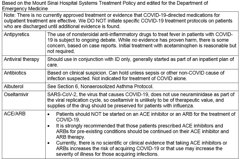 Table 6. Medication Treatment Guidelines for SARS-CoV-2 Infection (COVID-19) in the Emergency Department