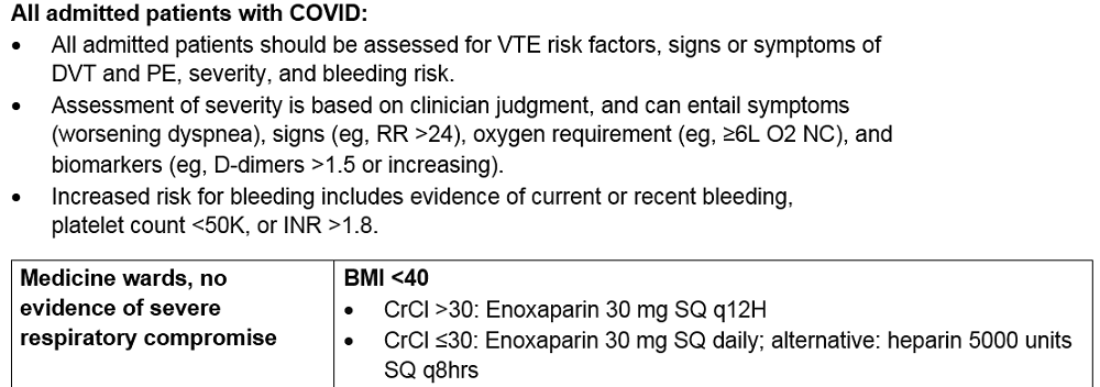 Table 7. Anticoagulation Protocol Based on Mount Sinai COVID-19 Anticoagulation Protocol, 4/28/2020