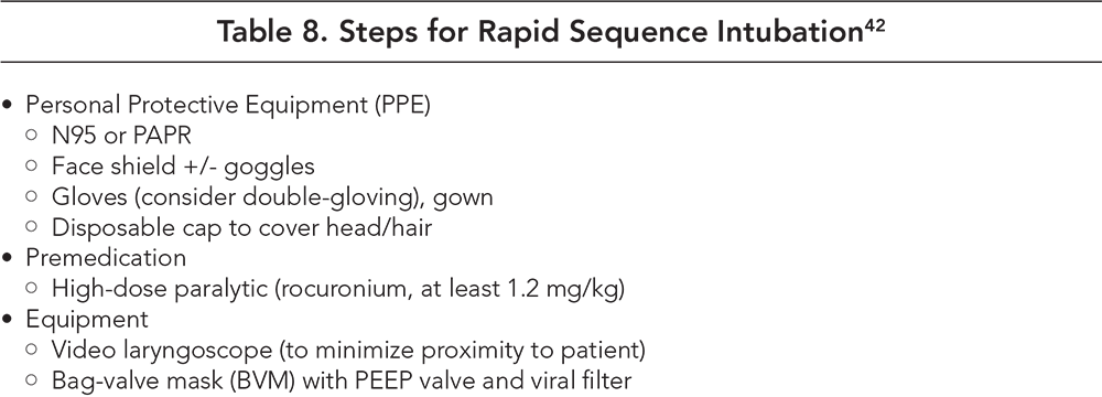 Table 8. Steps for Rapid Sequence Intubation