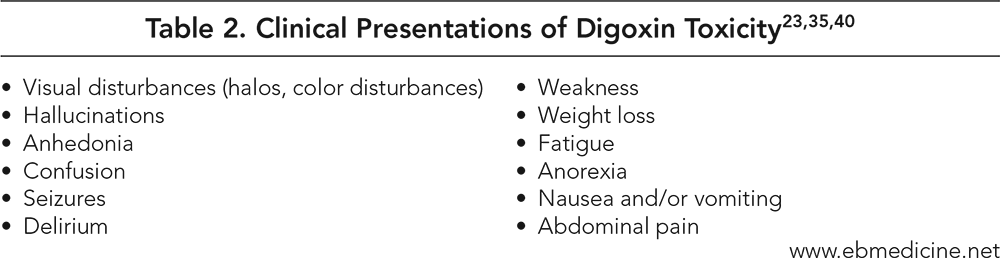 Table 2. Clinical Presentations of Digoxin Toxicity