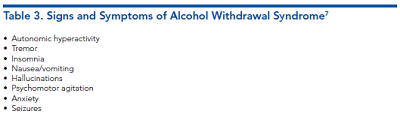 Table 3. Signs and Symptoms of Alcohol Withdrawal Syndrome