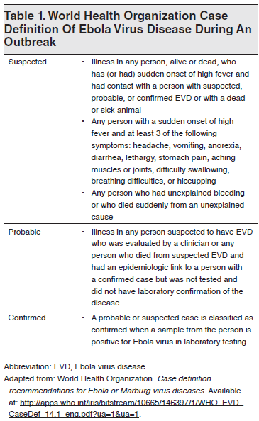 Table 1_ World Health Organization Case Definition Of Ebola Virus Disease During An Outbreak