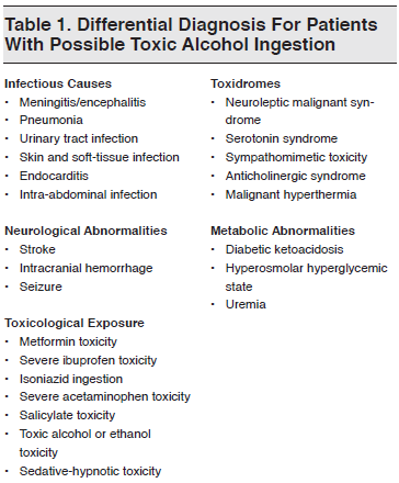 Table 1. Differential Diagnosis For Patients With Possible Toxic Alcohol Ingestion