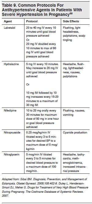 Dydrogesterone Tablets Bp In Pregnancy
