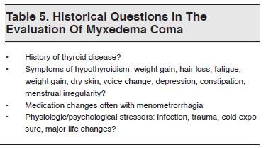 1410. Myxedema coma: 2 key precipitants // Hypothyroidism s/sx ...