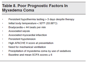 Geriatric Emergency Medicine Reports Supplement: Hypothyroidism ...