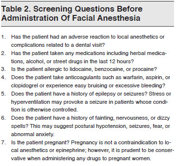 Table 2. Screening Questions Before Administration Of Facial Anesthesia