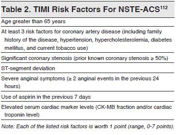 Grace risk score study