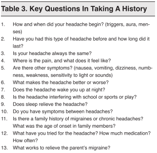History Questions?