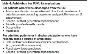 copd exacerbation nursing case study I am a second year nursing student having some copd nursing care plan may the my patient 58 year old was admitted to er for copd exacerbation with sob and.