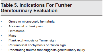 Table 5. Indications For Further Genitourinary Evaluation