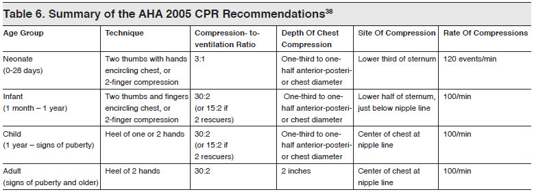 child infant cpr certification