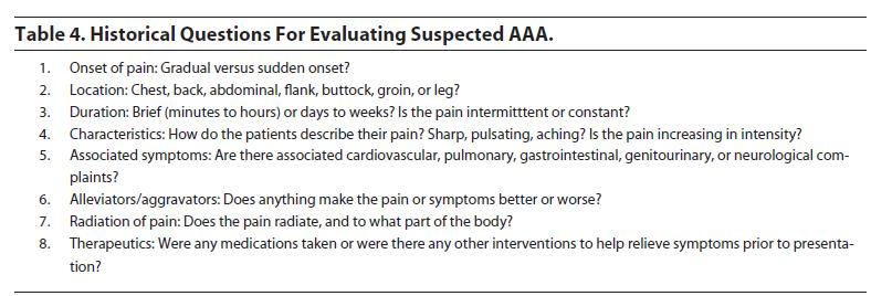 table 4. historical questions for evaluating, Human Body