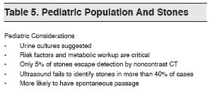 Table 5. Pediatric Population And Stones