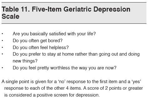 Beck Depression Inventory For Primary Care